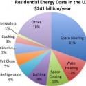 energy-costs