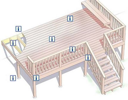 deck-safety-graphic_lg