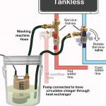 Northtowne Builders - Remodeling and Maintenance - Water Heater
