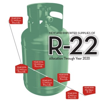 Picture of R-22 Gas Tank