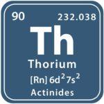 Thorium Atomic Information